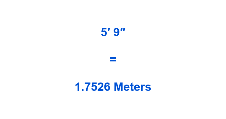 Inches In Meters